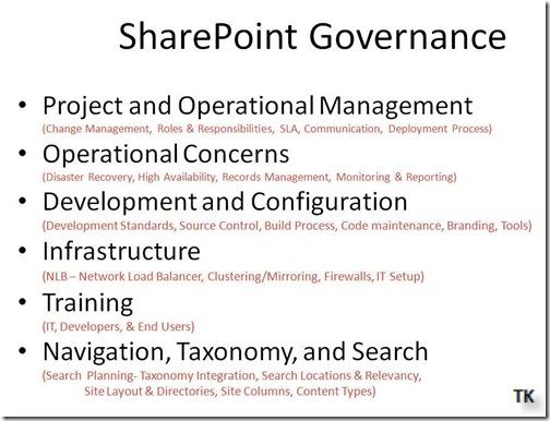 SharePointGovernance